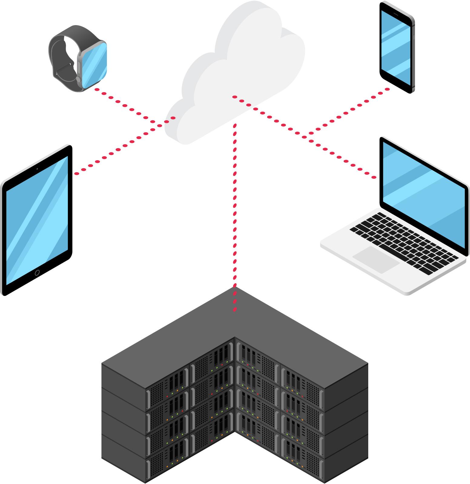 Darstellung verschiedener Geräte die über die Cloud miteinander vernetzt sind.