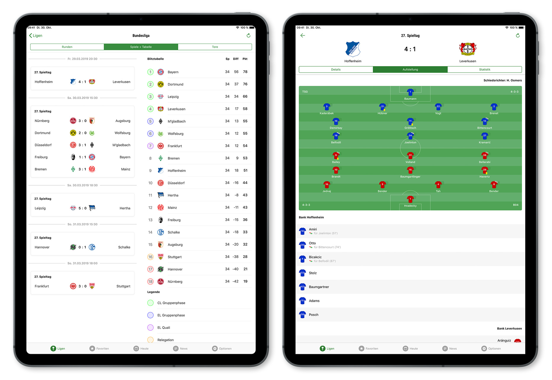 TorAlarm auf dem iPad Pro